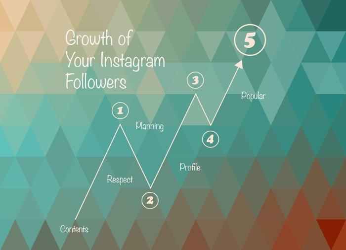 increase_followers