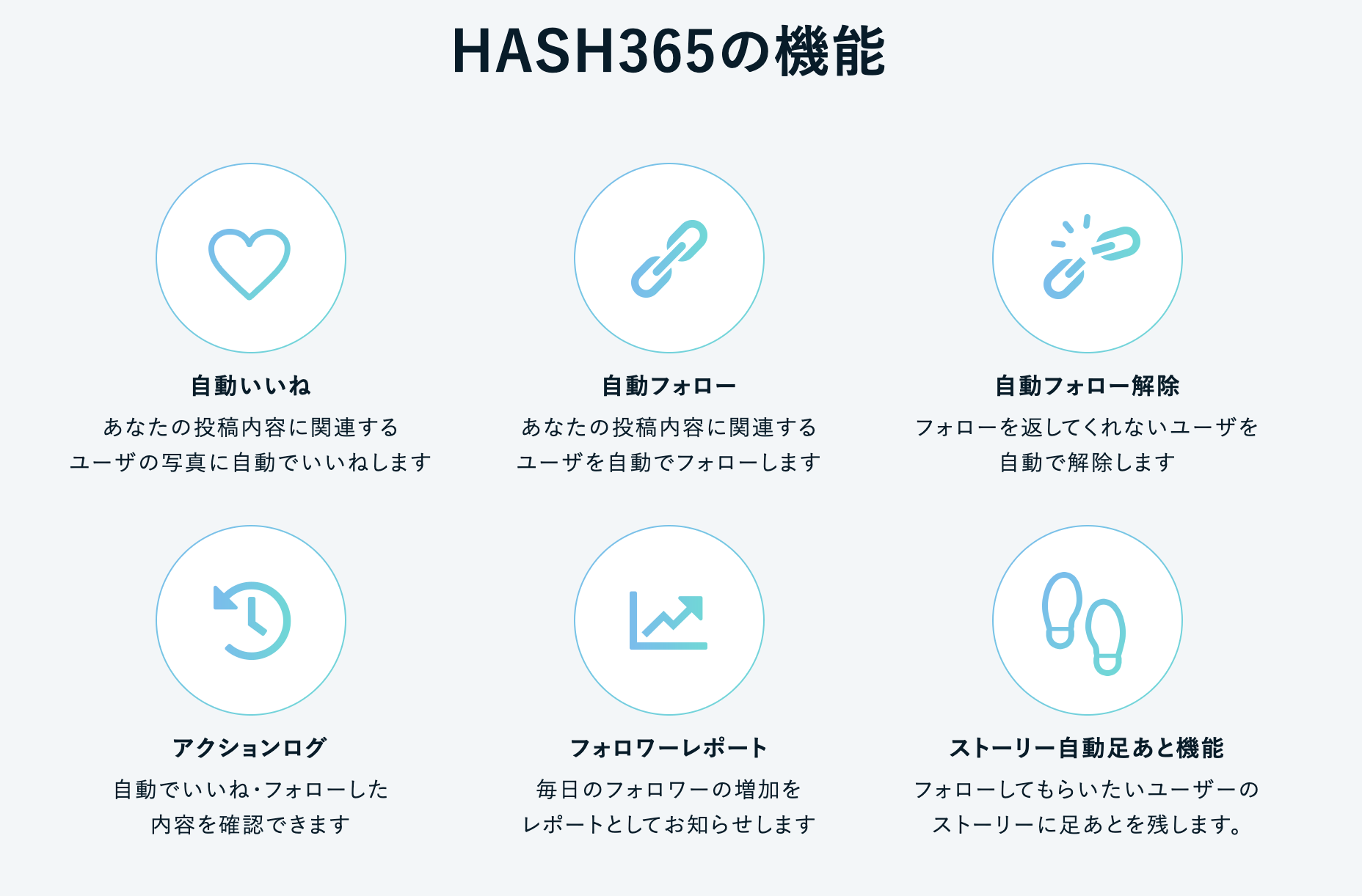HASH365の機能面